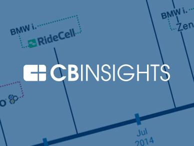News_CBInsights_BigAuto